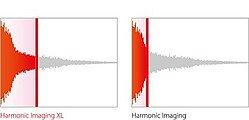 Kawai ES8 Harmonic Imaging XL
