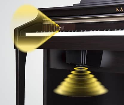 The speaker system of the Kawai CA48