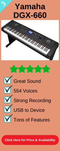 The third best digital piano under $1,000 is the Yamaha DGX-660