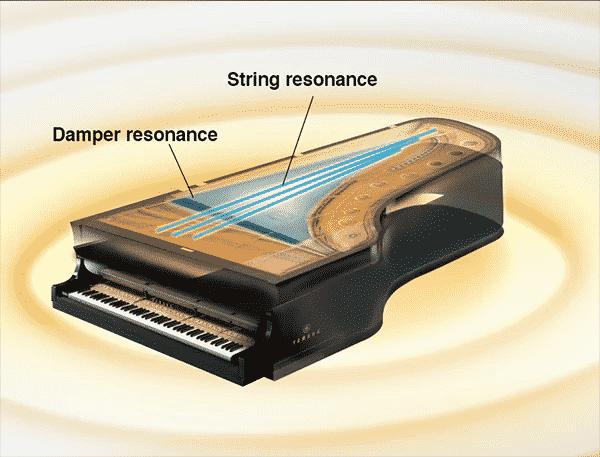 Yamaha DGX 670 Review - sound